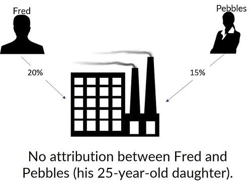 Fred-Pebbles.jpg