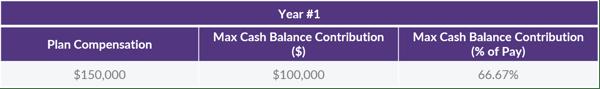 10.8.2020 CB Corner Table 1_Compensation