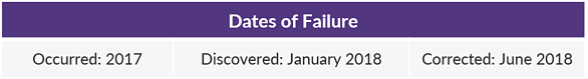 COTQ - June 2018 - Dates of Failure