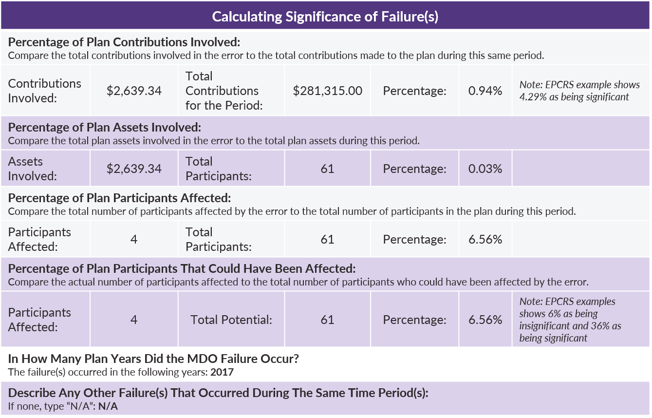 COTQ - June 2018 - Calculating the Significance of Failure