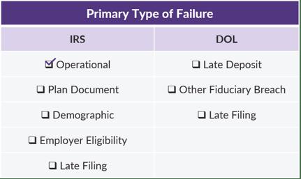 COTQ - June 2018 - Primary Type of Failure