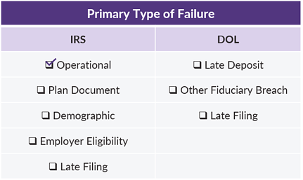COTQ - June 2018 - Primary Type of Failure