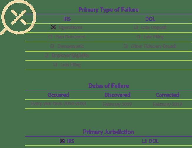 Q1 2019 COTQ Graph_Error Details