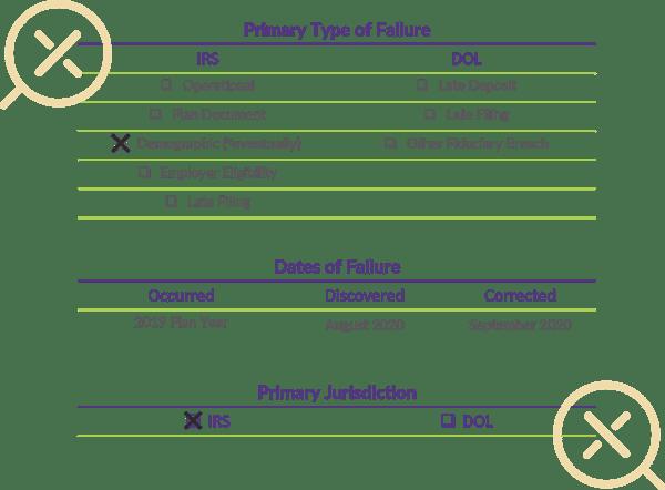 Q3 2020 COTQ_Error Table