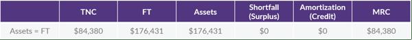8.20.2020 CB Corner Asset FT Table 1
