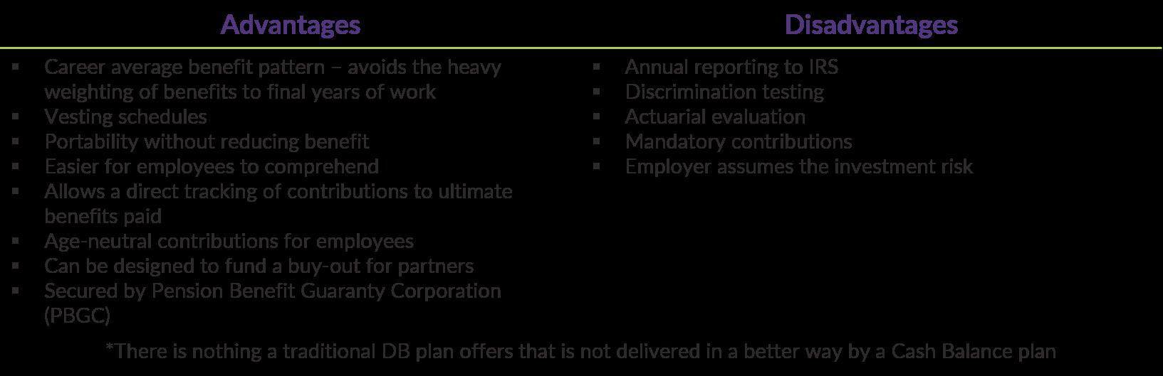 Cash Balance Advantages and Disadvantages_KC Article Graphic