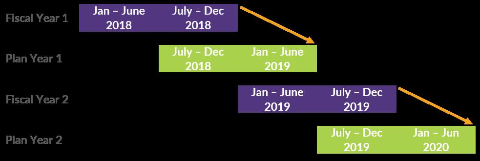 5.21.2019 QOTW Graph