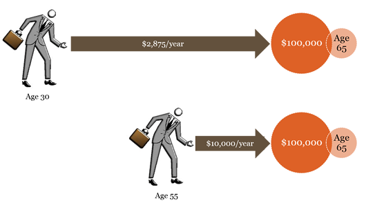 Profit Sharing Allocation - DWC.jpg